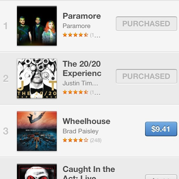 Justin Timberlake - Hey @yelyahwilliams - you're above JUSTIN TIMBERLAKE on the charts.  This is so