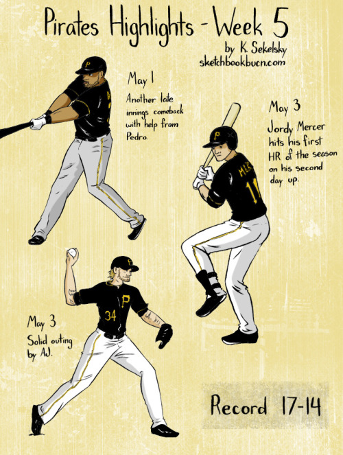 Pirates illustrated recap for week 5! (April 29-May 5)