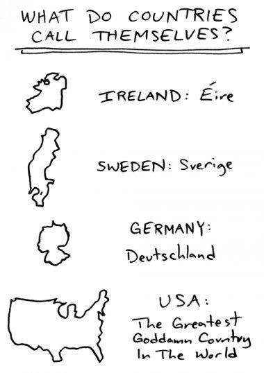What other countries call themselves vs. what we call ourselves: