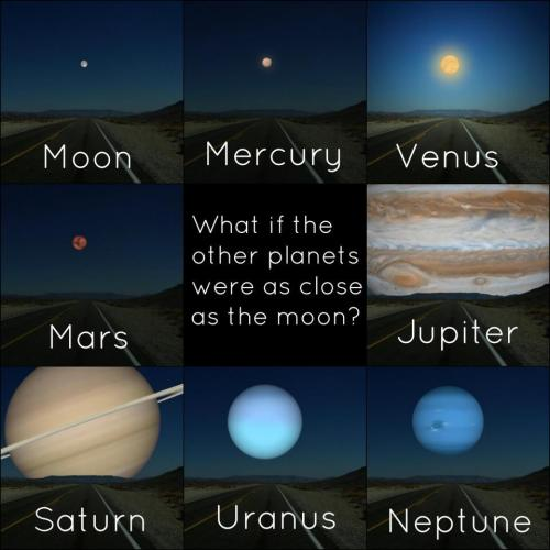 What if the other planets were as close as the moon? (An illustration) — McSki