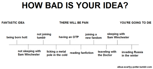 how bad is your idea?
