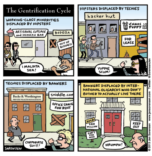 """The Gentrification Cycle"" by @SorensenJen"