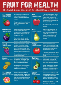 eatcleanmakechanges:  love fruit