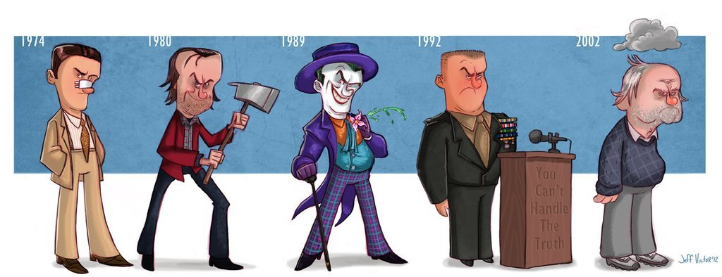 What, no R.P. McMurphy? Jack Nicholson Character Evolution by Jeff Victor!