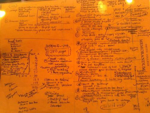 wordsbydan:  Handwritten outlines for great works of literature The always awesome Flavorwire just posted these outlines, hand-scrawled by famous authors. Goes to show; there is no set way to plan a story… but you need a plan all the same. See more here. Joseph Heller's chart outline for Catch-22. Part of Jennifer Egan's plan for her short story Black Box. Sylvia Plath's outline for The Bell Jar. J.K. Rowling's plan for Harry Potter and the Order of the Phoenix. James Salter's outline for Light Years. Henry Miller's manuscript plan for Tropic of Capricorn. Norman Mailer's character timeline for Harlot's Ghost.