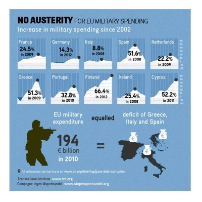 danspeerin:  Austerity! (you know outside of killing people obvs!)