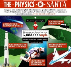 Happy Holidays! A little science behind St. Nick and the logistics to make the magic happen. Click here for full infographic