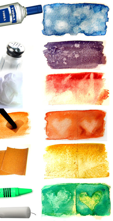 Watercolour Texture Techniques by ~hatefueled