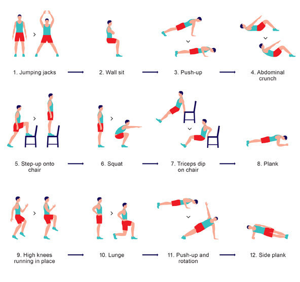 vizualize:  (via The Scientific 7-Minute Workout - NYTimes.com)