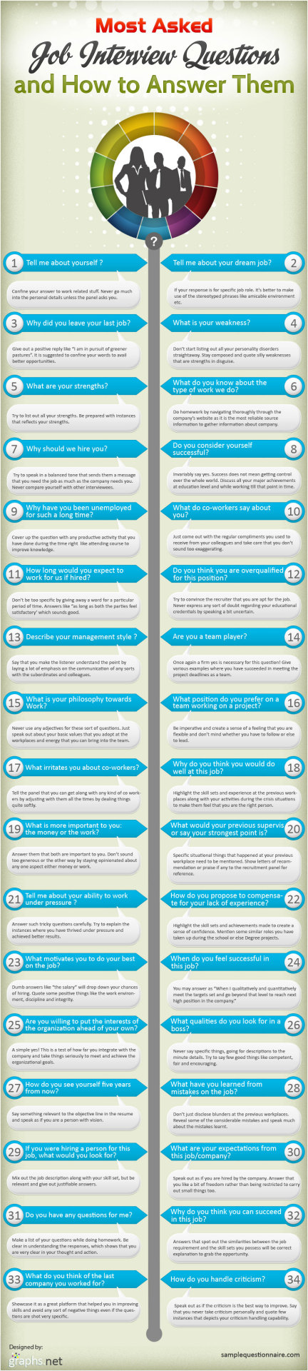 "careeralley:  Most Asked Job Interview Questions and How to Answer Them View Post  A VERY thorough list…try this link if clicking on the picture does not take you to the page with the full-sized image (http://careeralleyblog.wordpress.com/2013/03/16/most-asked-job-interview-questions-and-how-to-answer-them/). Have any of you been stumped by questions in interviews? For me it was always those strange ""If you were an animal, what kind of animal would you be?"" ones. Back when I was in Kentucky, I always said a thoroughbred horse! But, seriously though, human is ideal because I can purchase, unscrew and consume as many jars of Nutella as I please (for which, the limit does not exist)!"
