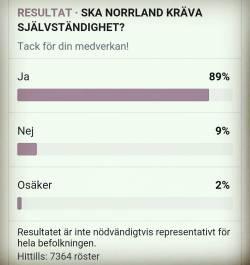 Från SVT-Norrbotten. http://ift.tt/2b6Sa1T