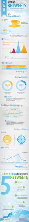 Looking to boost your influence? Check out How To Get More Retweets [INFOGRAPHIC]View Post