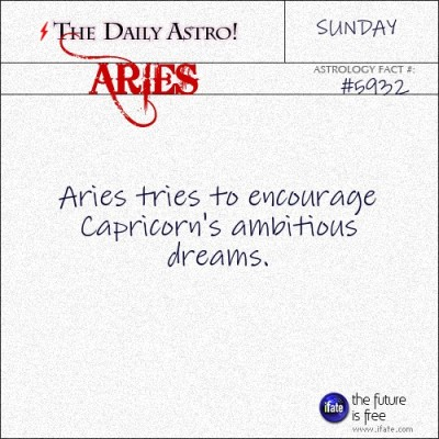 Aries 5932: Visit The Daily Astro for more facts about Aries.
