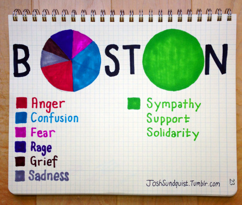 shortformblog:  ilovecharts:  Thoughts with Boston.  Thanks Josh for the striking image. I think everyone feels this way right now.