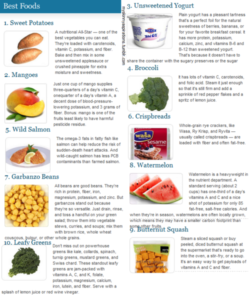 healthier-habits:  Some more great foods