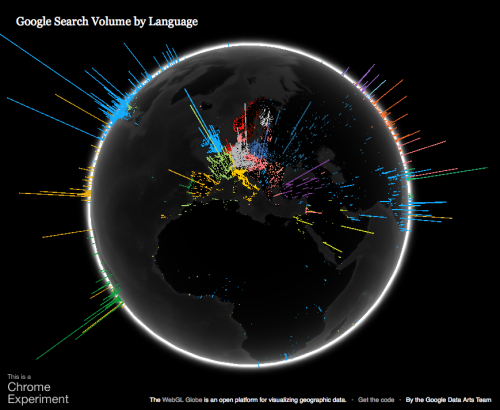 google search volume datavizualisation play with the globe