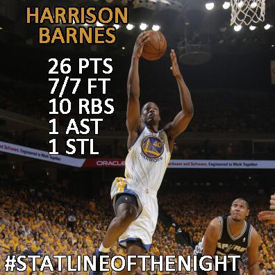 officialwarriors:  Harrison Barnes with the #StatLineOfTheNight (via @nbastats)