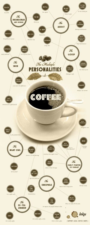 foodriot:  (via The Multiple Personalities of Coffee [infographic])