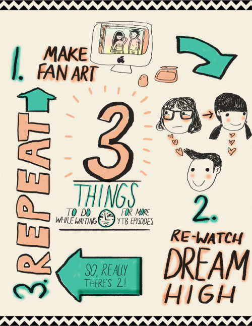 blackwidowlipbalm:  3 Things To Do While Waiting For More YTB Episodes Step 1: Make Fan Art | Step 2: Re-watch Dream High Step | Step 3: Repeat What else can I do?View Post