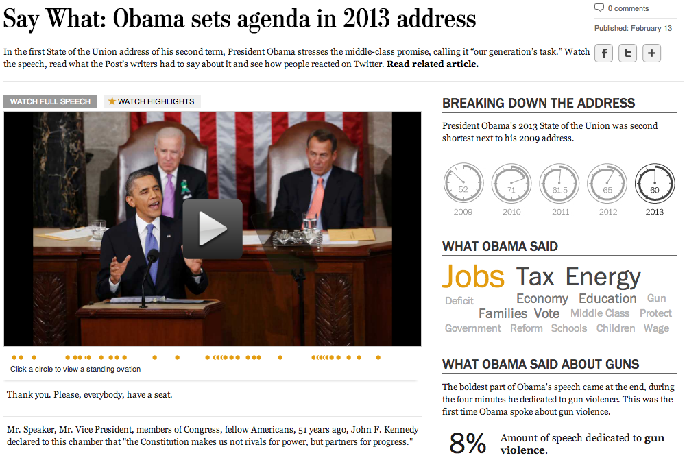 Did we Say What? Obama's State of the Union? Of course we did. Take a deeper look at what Obama said in this interactive transcript.