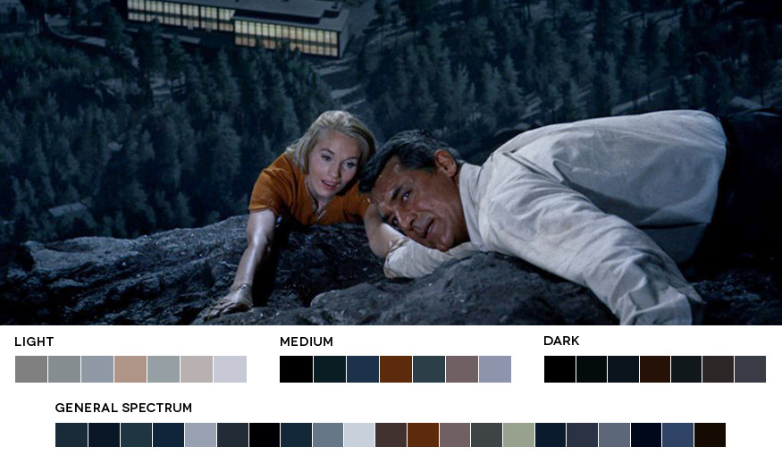Alfred Hitchcock WeekNorth By Northwest, 1959Cinematography: Robert Burks