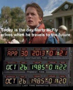 UPDATE: Great scott! The actual date is October 21, 2015. Let's try this again in 2 years. Stay tuned. Thanks, Internet.  — Happy Tuesday, y'all. Thanks, Kate