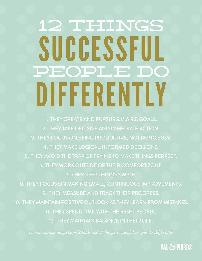 (via 12 Things Successful People Do Differently)