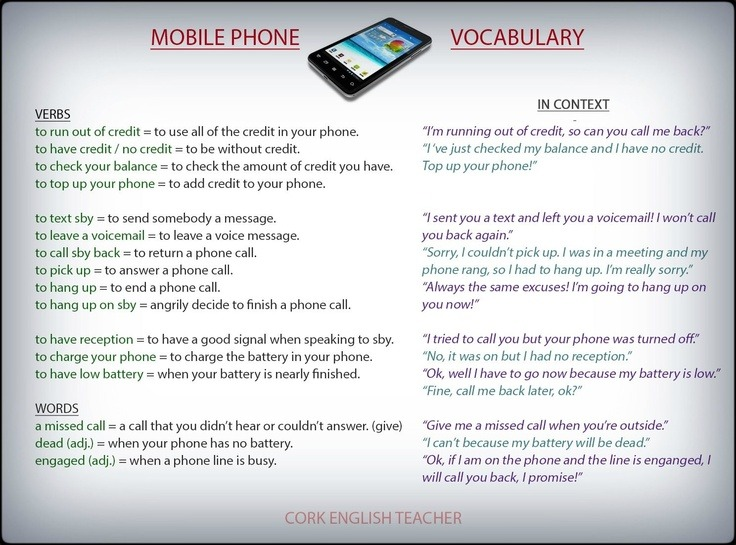 Cellphone VocabularyToday we talk about cellphone vocabulary! View Post