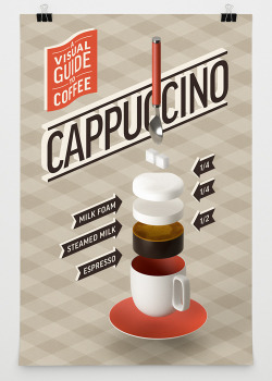 WIP. Оne of a series of posters about the most popular recipes of coffee.