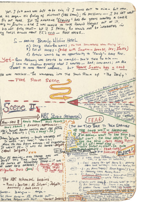 "theparisreview:  Gay Talese's outline for ""Frank Sinatra Has a Cold,"" 1966, written on a shirt board."