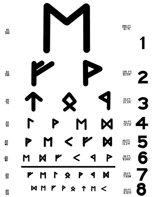 An Uruk-hai eye chart for the orc with aiming issues.