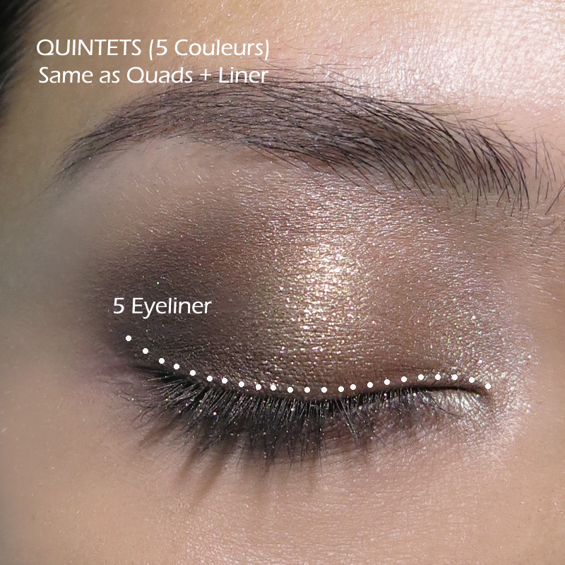 Eyeshadow diagram periodic tables makeup and eye how to use duos trios quads quintets a few ccuart Image collections