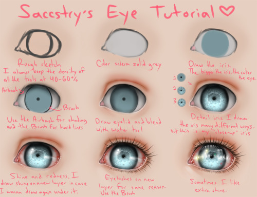 helpyoudraw:  Eye Tutorial by Saccstry