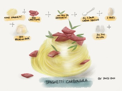"Hungry? ""ma recette secret à moi - spaghetti carbonara"" Made With Paper by zhiqi-zhu"