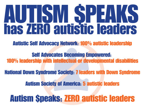 "cryofthemorrigan:  autisticadvocacy:  Background is a pale Autism Speaks puzzle piece with the ""No"" or ""Not allowed"" circle and strikethrough. The text reads: Autism $peaks has ZERO autistic leaders Autistic Self Advocacy Network: 100% autistic leadership Self Advocates Becoming Empowered: 100% leadership with intellectual or developmental disabilities National Down Syndrome Society: 7 leaders with Down Syndrome Autism Society of America: 5 autistic leaders Autism $peaks: ZERO autistic leaders  Autism Speaks needs to change their name.  I don't believe that they're useless like some people (speaking as an aspie) but we should just admit they're for the parents of autistic kids, not for the kids themselves."