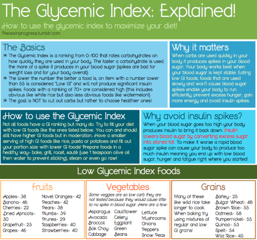 piecesinprogress:  The Glycemic Index: Explained! This post was a long time in the making and is extremely important for weight loss. Your blood sugar levels directly correlate to fat storage, hunger, energy levels and hormone balance, all things that are essential to being healthy! The Glycemic Index is especially important for anyone with PCOS, Diabetes or who struggles with insulin levels. Most of my research was done here, here and here if you want to learn more details! It is important to realize the the glycemic index is an amazing tool to stabilizing blood sugar and making your diet more effective but it is also in the early stages and there is a lot more research to be done. For more tips, tricks and nutrition info go here! :)
