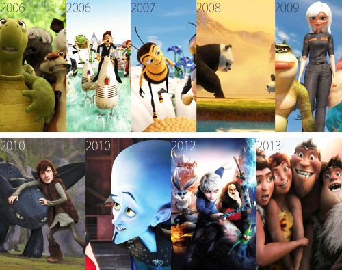 A crash course on non-disney films and studios (sequels not included; list is not exhaustive)