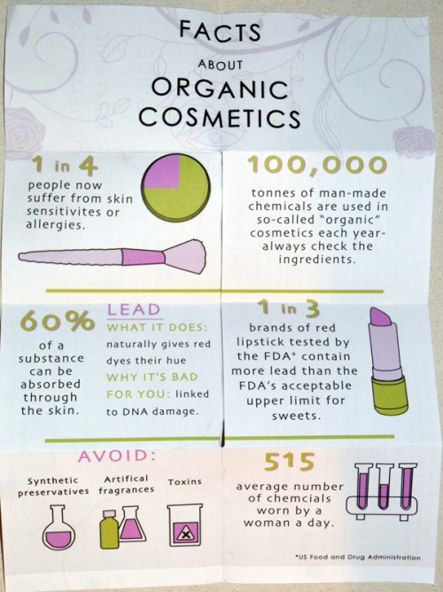 Facts about organic cosmetics