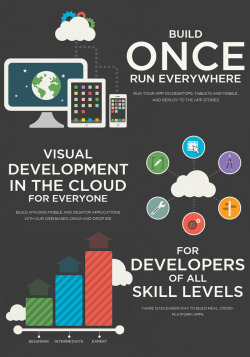 Application Craft a 100% cloud based app development tool for developers of all levels from complete beginners to advanced professionals.Have you ever fancied having an app for your brand?The easy route to getting one is now here! Click the image to head over to the Application Craft website for a free 14 day trial.RB/Share