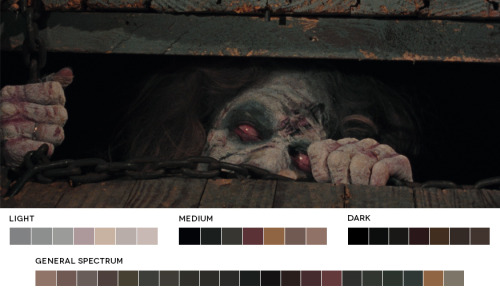 moviesincolor:  Request Week - (imstillaslave)The Evil Dead, 1981Cinematography: Tim Philo