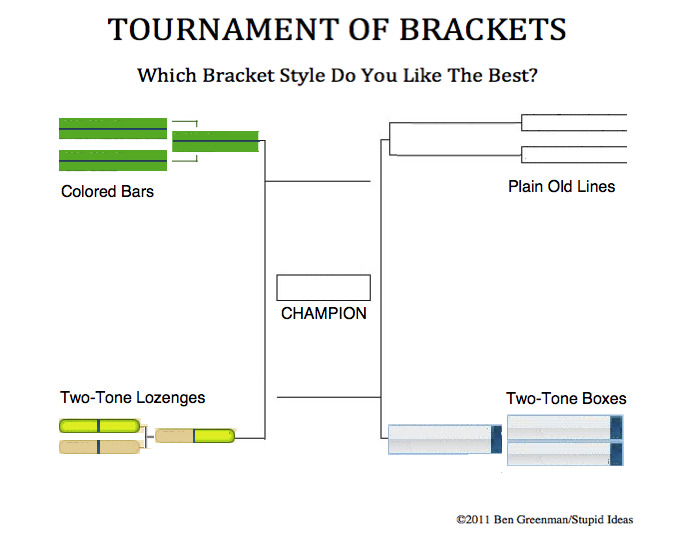 Tournament of Brackets! ilovecharts:  -Ben Greenman Who's ready to bracket?!