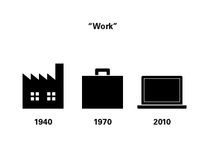 Work icons by mrgan