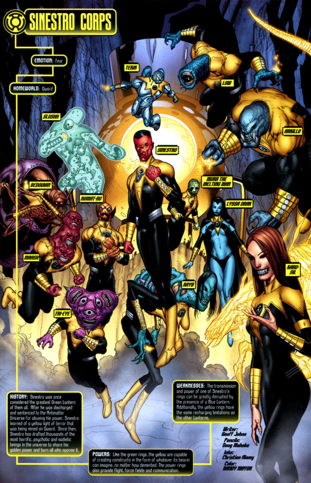 rawmedicine:   all lantern corps. except white