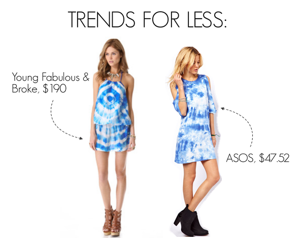 Young Fabulous & Broke's $190 silk tie-dye dress is a best-seller, but you can get a similar look from ASOS for less than $50.