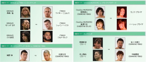 "[NOAH News] Pro Wrestling NOAH announced the full match card for the upcoming big show at Yokohama on March 10.Following the announcements from the past couple weeks of all the GHC titles being on the line, NOAH announced a few matches to fill out the first half of the show.The rookies will open the show with DR's Mitsuhiro Kitamiya taking on NOAH's Hitoshi Kumano. The VooDoo MURDERS will be making their way from DR to NOAH as the latest memebers in DR's Kento Miyahara and K-DOJO's Taishi Takizawa have been announced to be on the show as they take on the The Bravado Brothers.DR's Kensuke Sasaki and Katsuhiko Nakajima will be taking on the team of Akitoshi Saito & Masao Inoue. Nakajima and Saito have built a bit of a rivalry in the last few years and I wouldn't put it past of them two getting into a kicking war before all is said and done.The now 3 man team of The Mighty Don't Kneel will be coming together to take on BRAVE's Takeshi Morishima, Mohammed Yone & Yoshinari Ogawa. The TMDK trio will surely be looking to make a statement on the big show.NOAH also announced matches for some of their other events scheduled throughout the month of March.http://www.puroresuspirit.com/2013/02/25/noah-event-cards-for-march-april-2013/Below is the full card that has been announced for the show.No official match order has been determined at this time. NOAH ""GREAT VOYAGE 2013 in YOKOHAMA"", 3/10/2013 [Sun] 16:00 @ Yokohama Cultural Gymnasium (1) NOAH vs DIAMOND RING: Hitoshi Kumano vs. Mitsuhiro Kitamiya (-) VooDoo MURDERS vs. Bravado Bros.: Kento Miyahara & Taishi Takizawa vs. Harlem & Lance Bravado (-) Akitoshi Saito [Free] & Masao Inoue [Free] vs. Kensuke Sasaki & Katsuhiko Nakajima [both DIAMOND RING] (-) BRAVE vs TMDK 6 Man Tag Match: Takeshi Morishima, Mohammed Yone & Yoshinari Ogawa vs. Mikey Nicholls, Shane Haste & Jonah Rock (-) GHC Junior Heavyweight Tag Championship Match: [16th Champions] ""Los Mexitosos"" Super Crazy & Ricky Marvin vs. [Challengers] ""NO MERCY"" Genba Hirayanagi & Maybach Tanguchi Jr.~ 5th Title Defense. (-) GHC Junior Heavyweight Championship Match: [26th Champion] Taiji Ishimori vs. [Challenger] Atsushi Kotoge~ 1st Defense. (-) GHC Tag Championship Match: [27th Champions] Naomichi Marufuji & Takashi Sugiura vs. [Challengers] ""CHAOS"" Toru Yano & Takashi Iizuka [NJPW]~ 2nd Defense. (-) GHC Heavyweight Championship Match: [19th Champion] KENTA vs. [Challenger] Maybach Taniguchi~ 1st Defense."