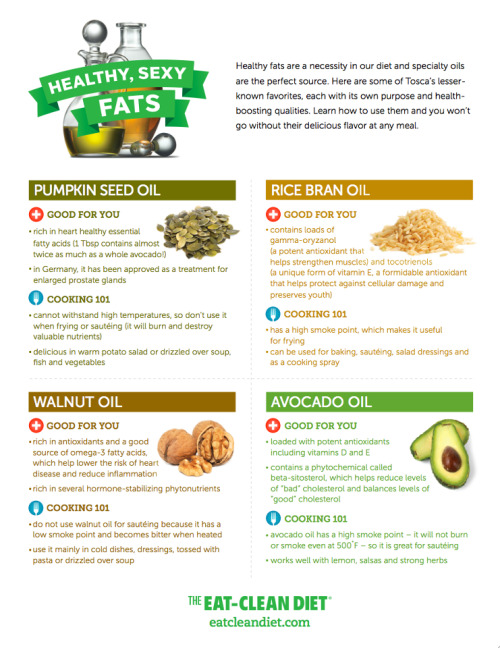 I don't know about you but I LOVE my HEALTHY FATS! Check out @eatcleandiet 's recommended oils. @toscareno #healthyfats #guide