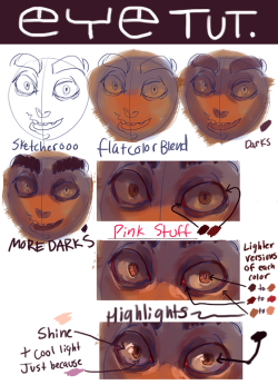 art kind of tutorial eye tutorial it's sad digital painting tutorial color tutorial eyes don't excite me like mouths do