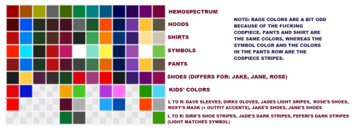 homestuckresources:  I was filling out the color palette in my comp of SAI and figured other people could use these colors.