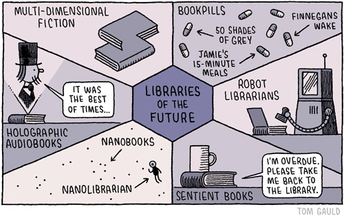ebookfriendly:  Libraries of the future [cartoon] http://bit.ly/Xo42Af