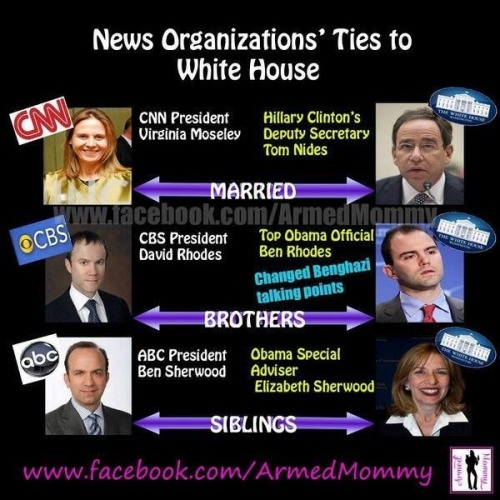 Media bias and cover-ups.